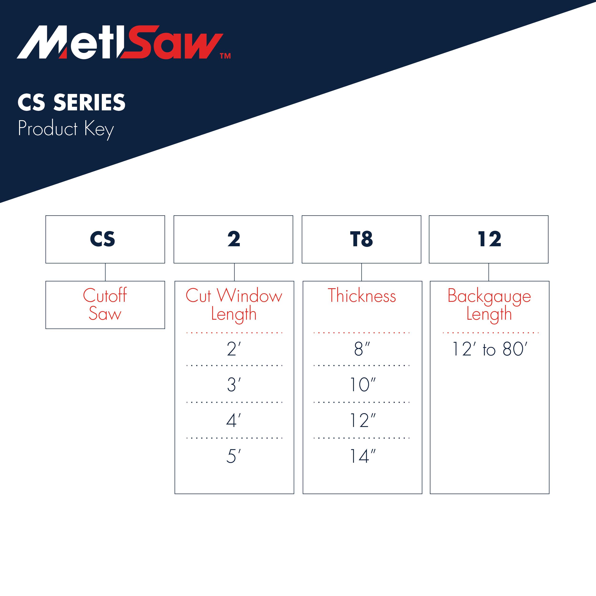 Cs Series Metlsaw Hp Laptop Parts Diagram Quotes More